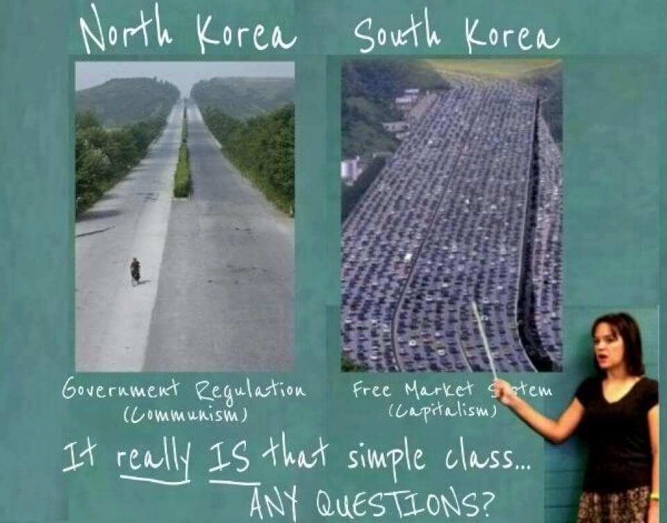 Comparatif Corée du Nord Corée du Sud