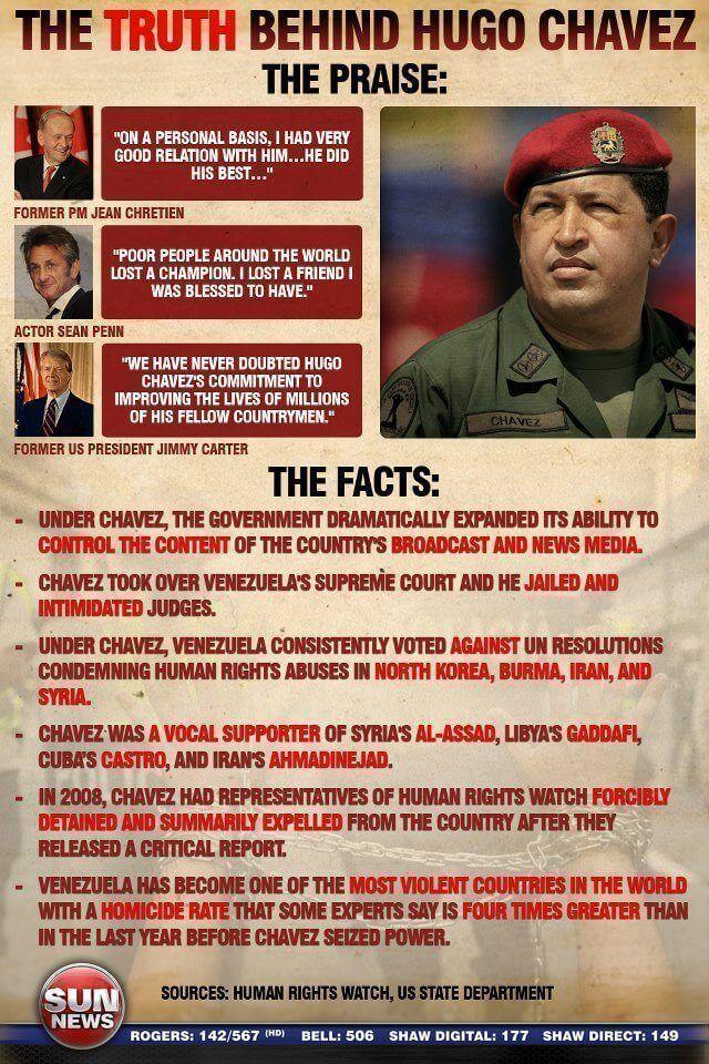 La vérité sur Hugo Chavez