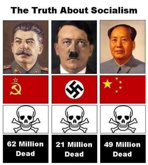 La vérité sur le communisme