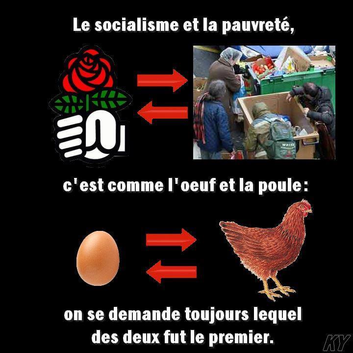 Le socialisme et la pauvreté