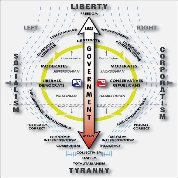 Bonjour tyrannie