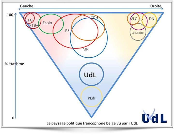 Etatisme belge