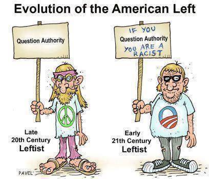 Evolution de la gauche américaine