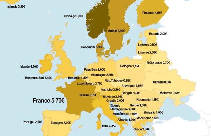 Prix de la bière en Europe
