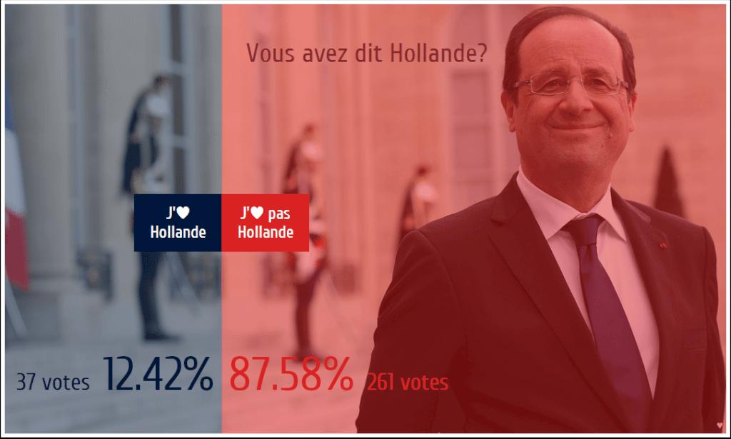 Vous avez dit Hollande ?