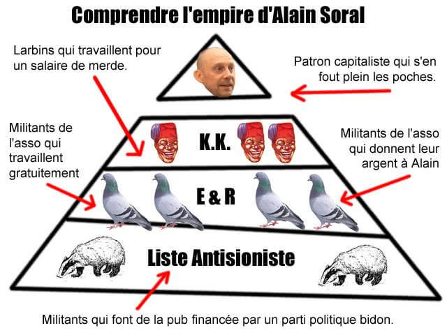Comprendre l'empire d'Alain Soral