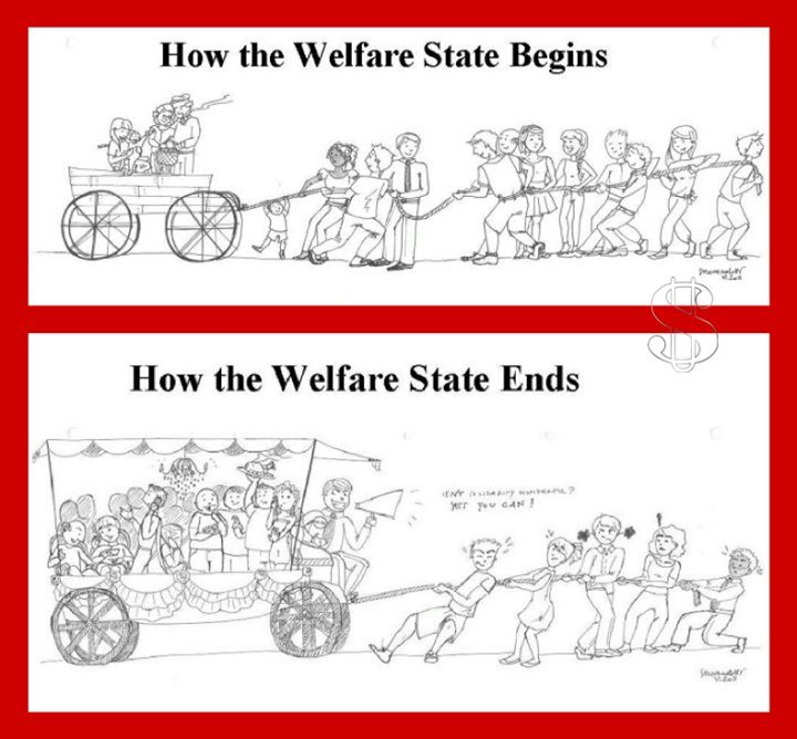 Etat-providence