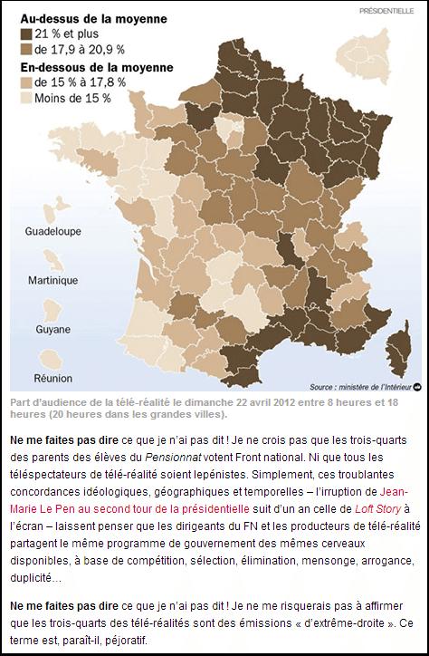 Jean-Marie Le Pen a gagné Loft Story