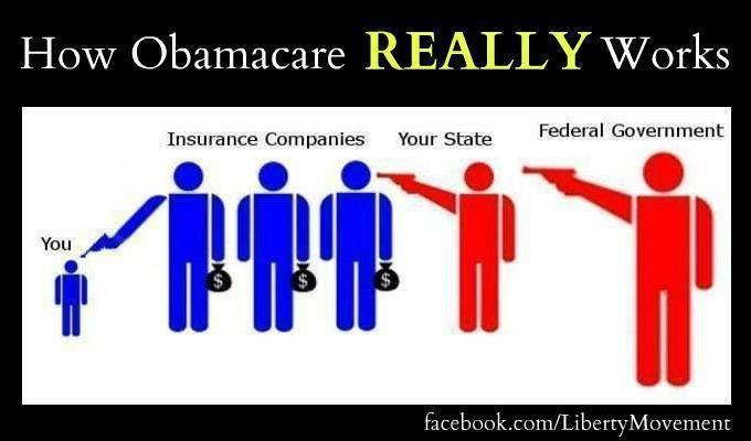 Obamacare expliqué aux Nuls