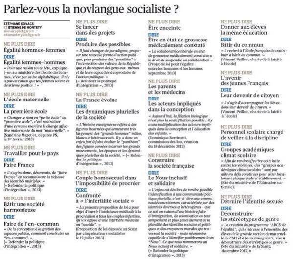 Parlez-vous la novlangue socialiste ?