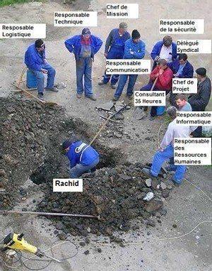 Syndicat mixte