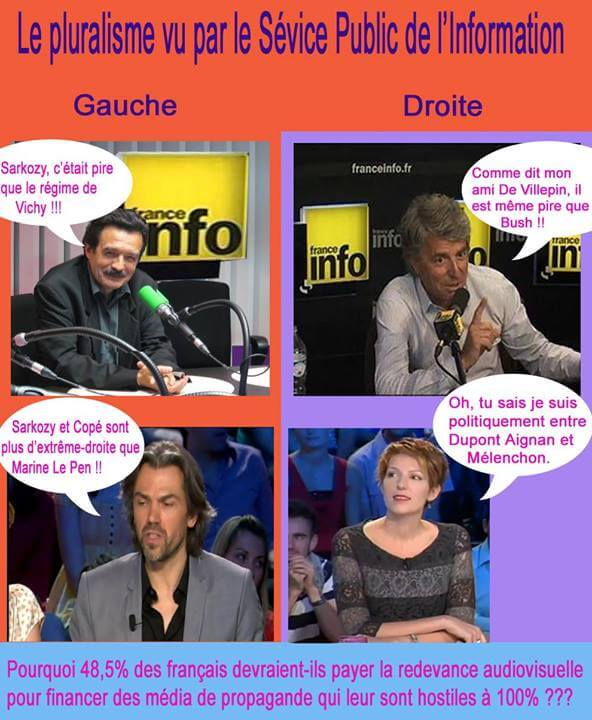 Politiquement entre Dupont-Aignan et Mélenchon