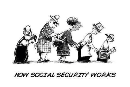 Fonctionnement de la Sécurité Sociale