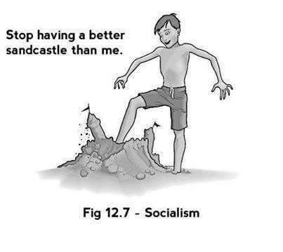 Le socialisme à la plage