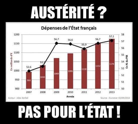 Austérité à la française